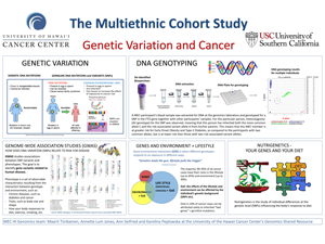 Genetic Variation and Cancer poster for MEC 25 year anniversary